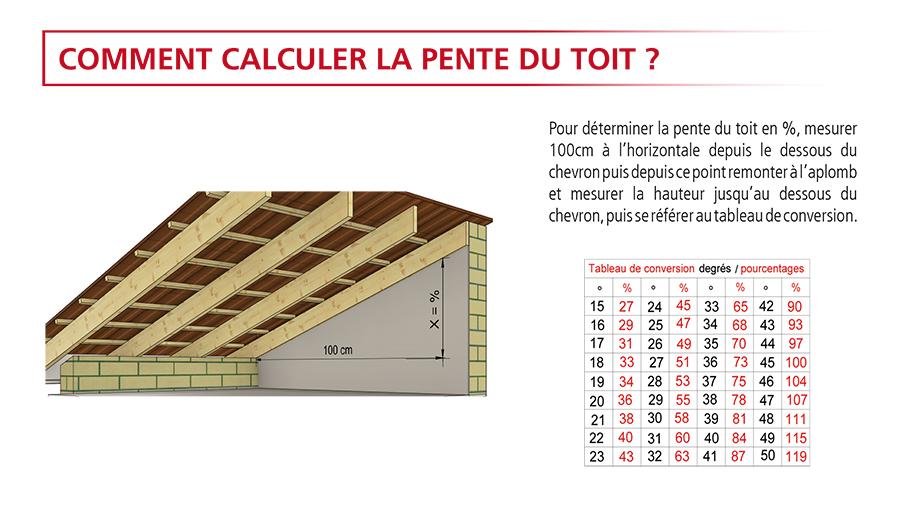 calculer pente toit calcul pente de toit calculer la pente d 39 un toit bricolage pinterest. Black Bedroom Furniture Sets. Home Design Ideas